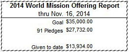 2014 World Mission Offering Report