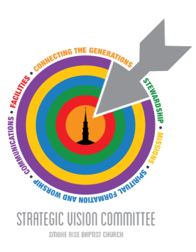 Strategic Vision Committee Logo