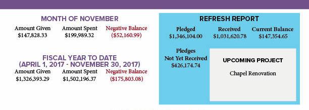 SRBC_CrossTie_01012018_finances